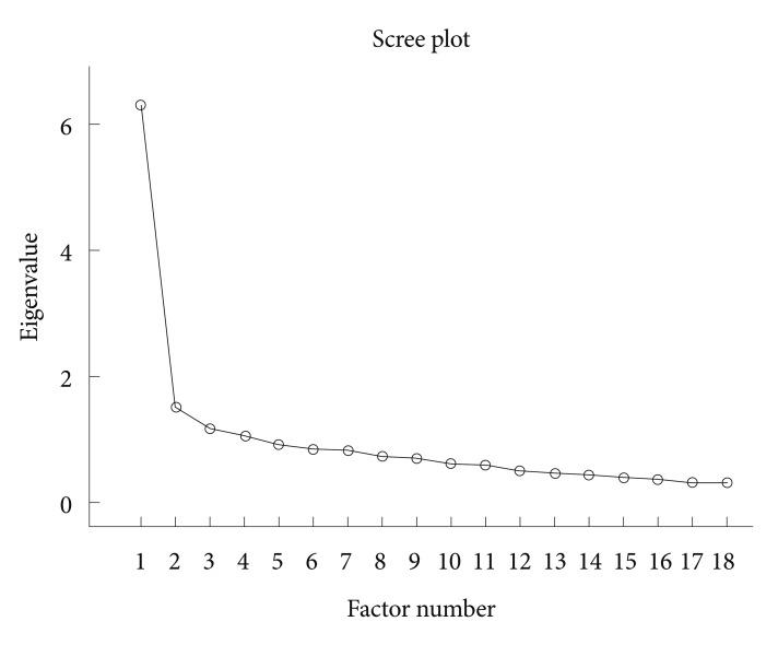 bords döhring forschungsmethoden evaluation